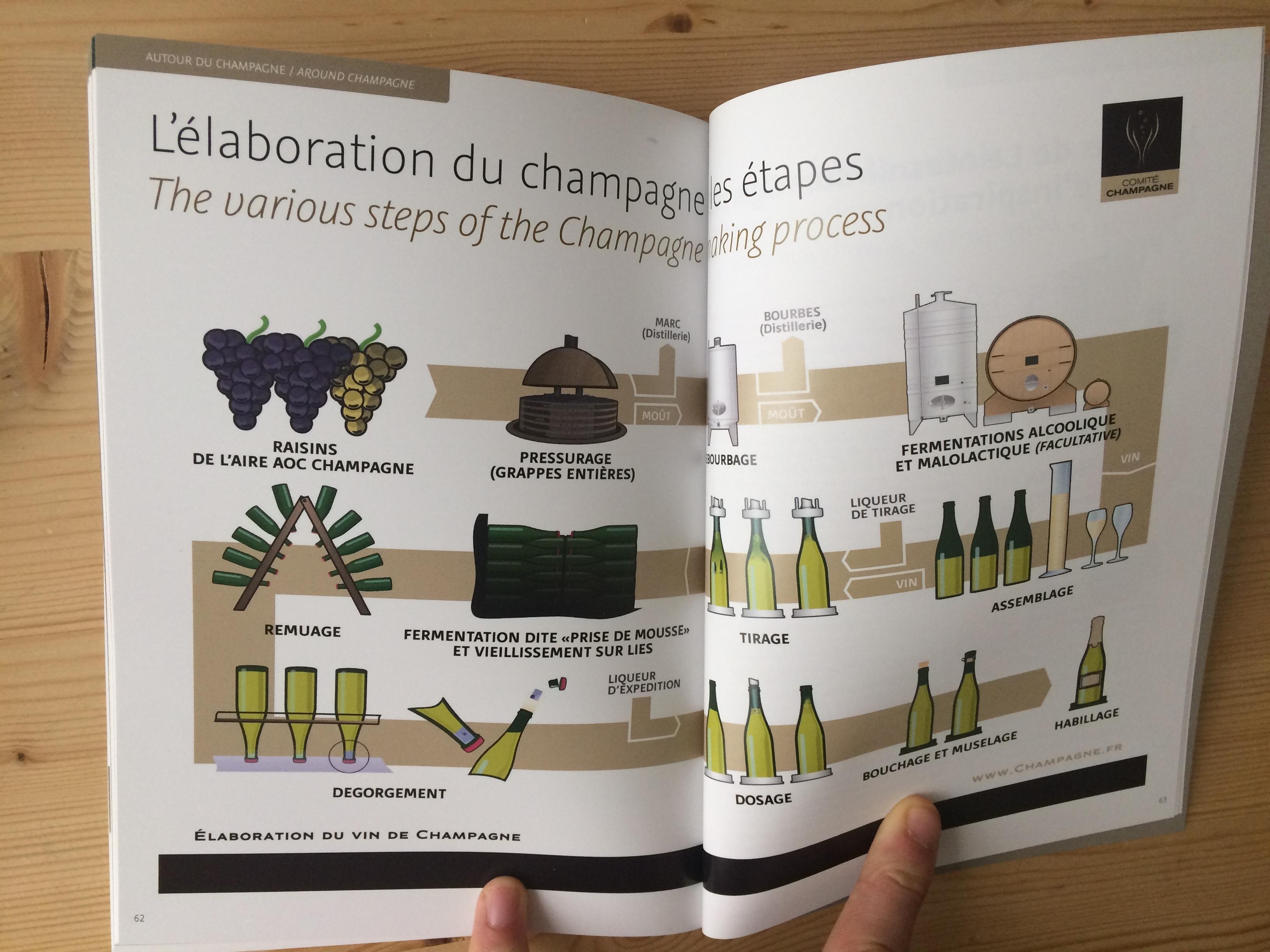 Méthode élaboration champagne Comité Champagne.JPG