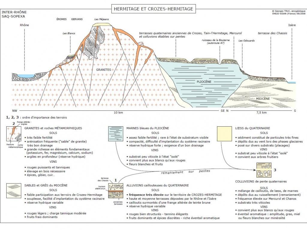 Géologie Crozes-Hermitage.jpg